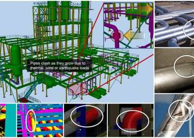 Check pipe stress displacements and clashes