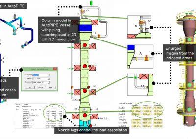 Referenz-Rohrleitungsmodell für die Behälterberechnung