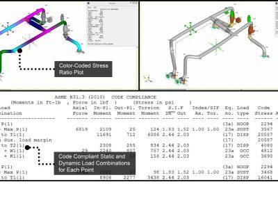 Analyse und Visualisierung von Rohrspannungen