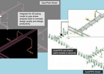 Design und Modellierung von Rohrleitungssystemen